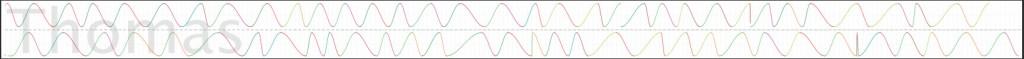 Bimanual timing waves for Thomas Hauert's performance